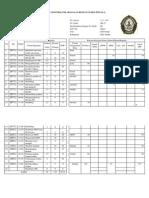 Kartu Kontrol Pelaksanaan Kegiatan Kkn Ppm
