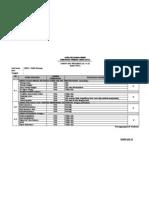 Hasil Penilaian SMPN 1