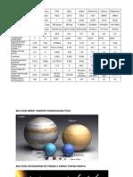 Csillagászat (Fizika 12. évf)