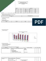 Periocal Accompishment Report