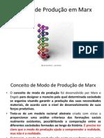 Modo de Producao Em Marx