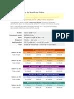 38ª Edição pesquisa salarial catho