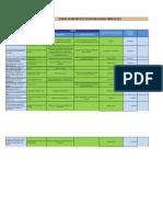 Plan de Accion Vale Hatillo(1)