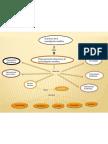 Mapa Conceptua Procesos de Investigacion 1