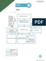 INVESTIGACIÓN - analisis de areas biblioteca