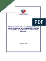 Estudio de Análisis comparativo de Empanadas de P
