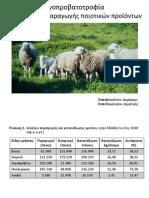 αιγο-προβατα