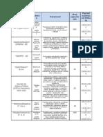 Podaci o Organizacijama Koje Su Sertifikovane Za OHSAS 18001 Od Strane JUQS-A
