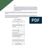 Pathophysiology of Prostate Cancer