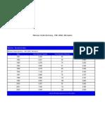 Rollover Crash Summary, 1991-2002, Minnesota(1076)