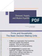 Demand Supply Market Equlibrium
