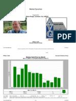 East Baton Rouge Home Sales Report April 12 2011 Through April 12 2012