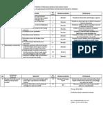 FORMULIR PENILAIAN1