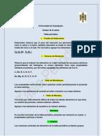 Tabla Periodica Alumnos Prope.