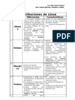 Linux Basico (SENA) - Segunda Actividad LINUX