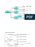 89105220 Ch03 Decision Trees