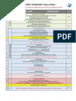 Semester 1 Calendar Class 2011