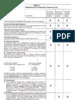 Críterios aceptación I, Visual  AWS (ESPAÑOL)