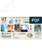 UT Inforgraph