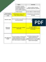 Cuadro Comparativo Regimenes PF Mexico