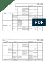 F-2-108 Plan de Ensayos 3P