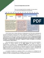 Proceso de Independencia de Chile. Guía de trabajo