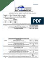 Ventajas Sistema VIGATEC