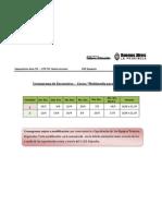 Cronograma de Encuentros - Multimedia Para Docentes Modif.
