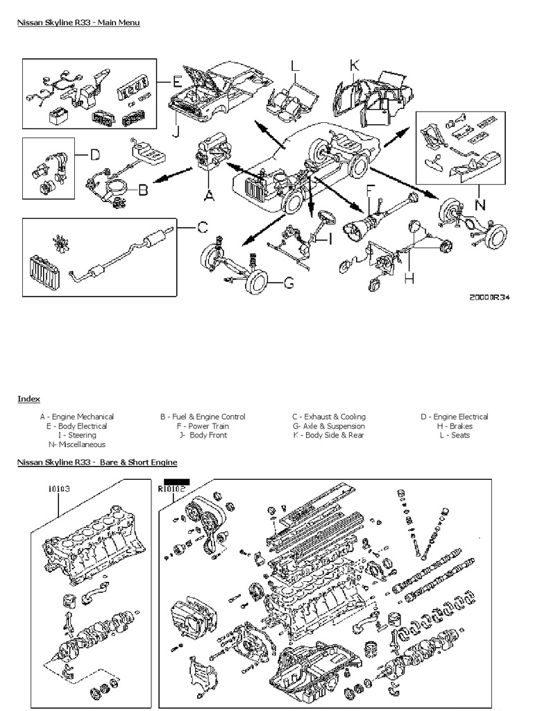 Nissan Skyline R33 Wiring Diagram Engine - Wiring Diagrams on