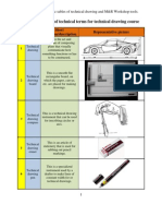 Tools Description
