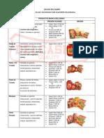 Catalogo Prod Delcasino