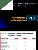 Adrenergicos y Antiadrenergicos Uap 2012