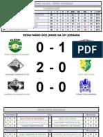 Regional Do Sal - 2011-12 v.1.2