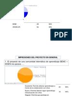 Informe Primera Fase Ago-sep 2011