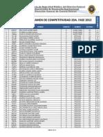 Competitividad 2da Fase