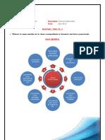 Deontología - Mapas mentales