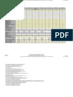 18909487 CPUs Overview e