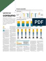 El perfil económico del nuevo jovén profesional en el Perú