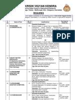 Www.klesociety.org Recruitment 2012 KLE Krishi Vigyan Kendra Subject Matter Specialist, Lab Tech