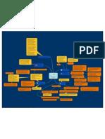 Mind Mapping PSAK 4 Laporan Keuangan Konsolidasi