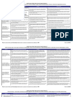 Quality Review Rubric 2009-2010 10-16-09