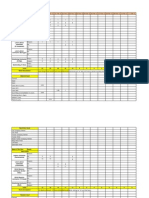 Dpr Format of Civil engineers in excel format