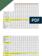 Dpr Format of Civil engineers in excel format