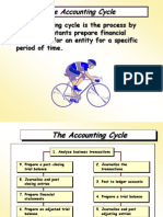 Accounting Process