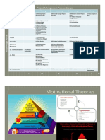 Project Management Professional (PMP)_General_Part I