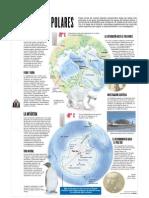 regiones polares