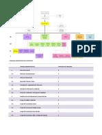 1-3caracteristicasdelaredexistente-100325100510-phpapp02