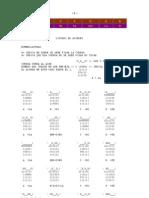 Guitarra - Libro de Acordes