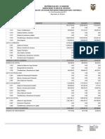 Ejemplo Evaluacion Presupuestaria