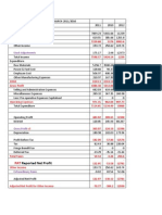 Profit and Loss Account as 31st March 2011